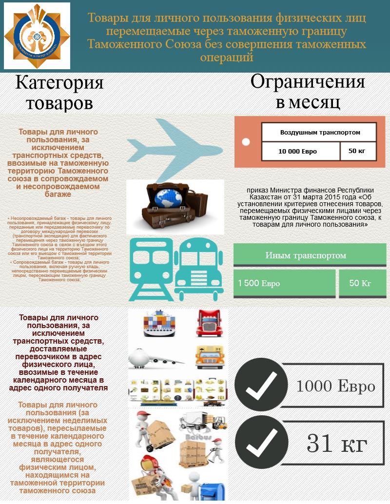 Щербинка порядок перемещения автотранспорта из казахстана в россию узнать, как